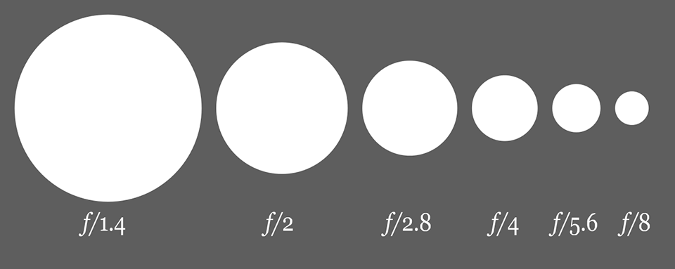 F-numbers