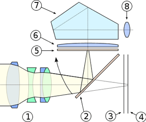 SLR Cross Section