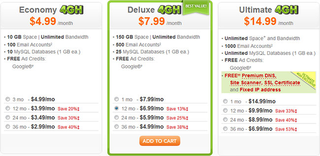 GoDaddy Hosting Prices