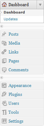 WordPress Dashboard Links