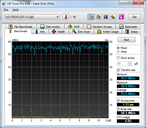NetGear ReadyNAS Pro Read Performance