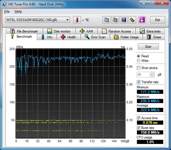 SSD Drive Performance