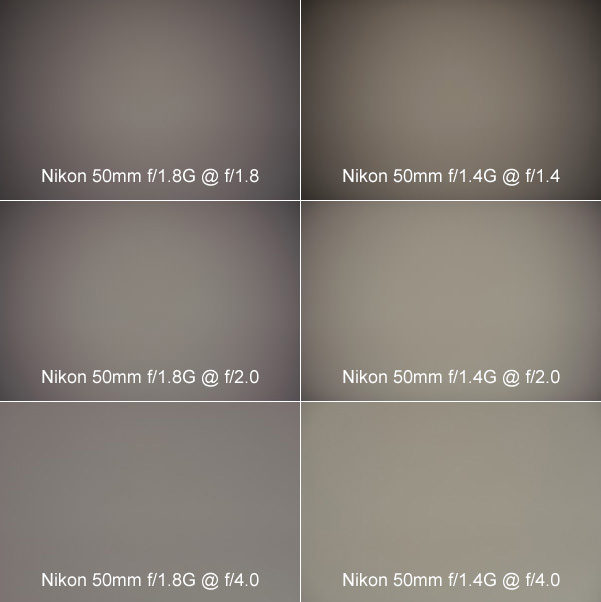 Nikon 50mm f/1.8G vs Nikon 50mm f/1.4G Vignetting