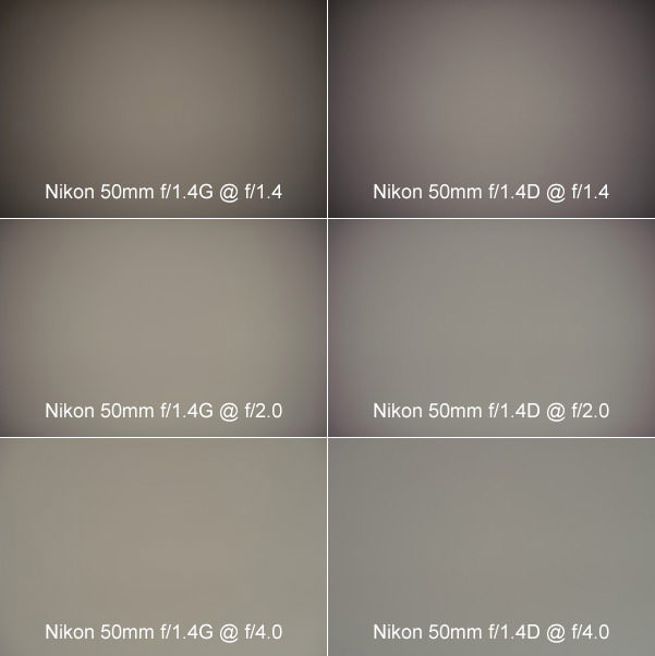 Nikon 50mm f/1.4G vs Nikon 50mm f/1.4D Vignetting