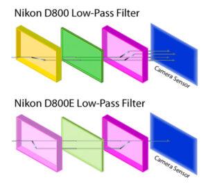 Nikon D800E will ship with Capture NX 2