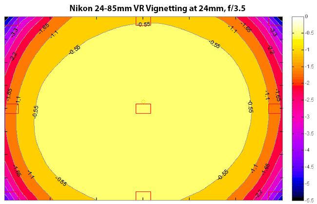 Nikon 24-85mm VR Vignetting tại 24mm