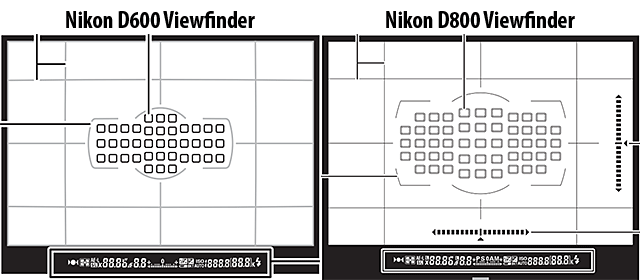 Nikon D600 vs D800 Viewfinder
