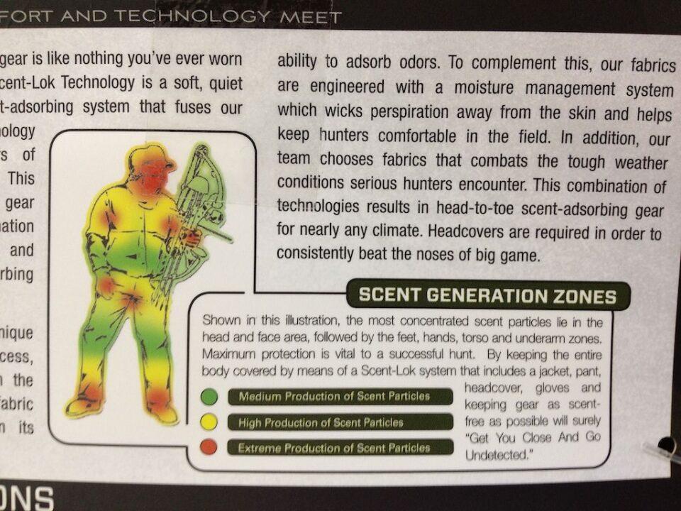 Scent Production Zones