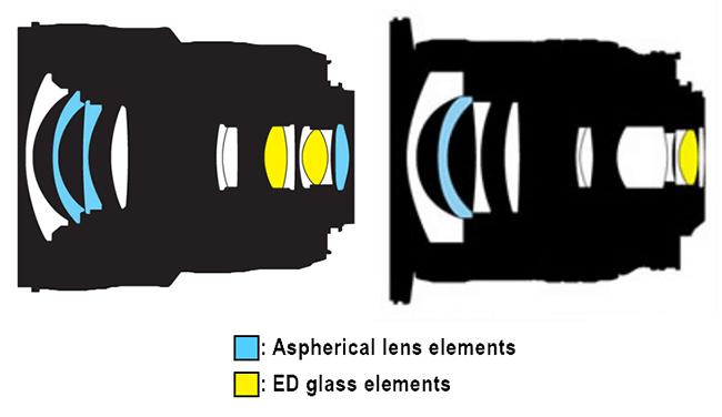 Nikon 18-35mm AF-S vs AF-D Lens Construction