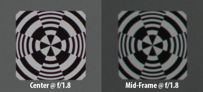 Nikon 28mm f/1.8 Field Curvature Sample @ f/1.8