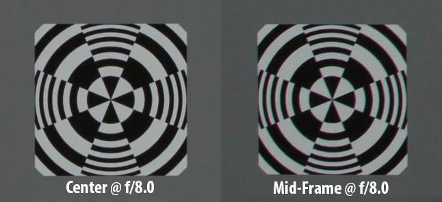 Nikon 28mm f/1.8 Field Curvature Sample @ f/8.0