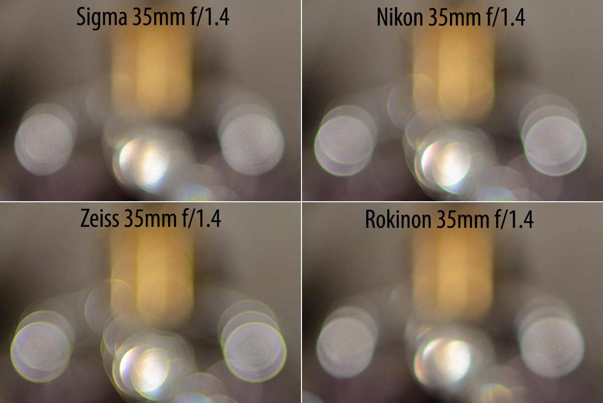 Sigma 35mm F 14 DG HSM Art Review
