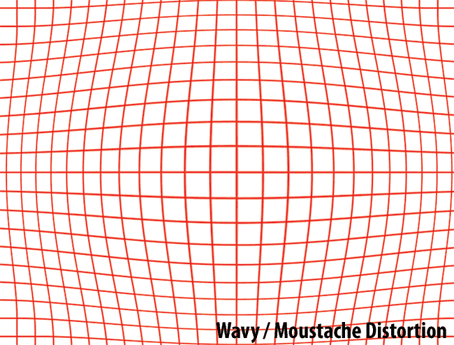 Wavy Moustache Distortion