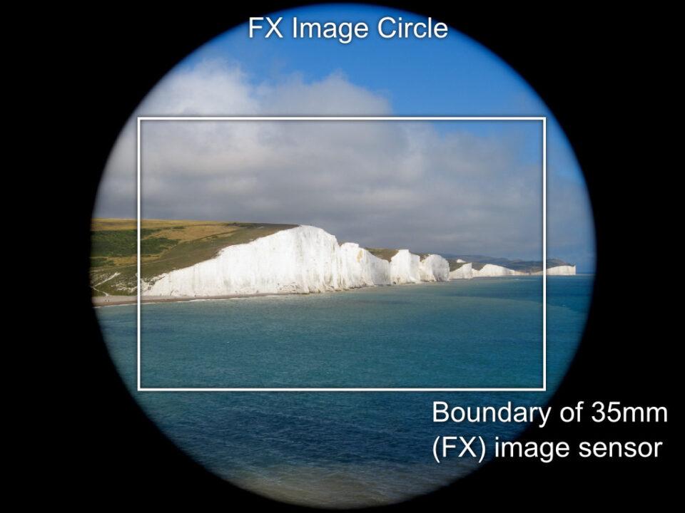 FX Image Circle
