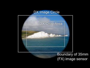 Using Nikon DX Lenses on FX Cameras