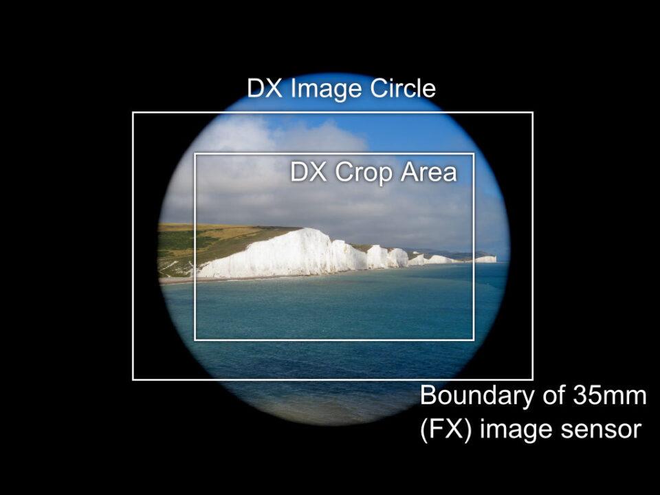 DX Image Circle