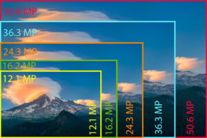 Advantages and Disadvantages of Low vs High Resolution Cameras