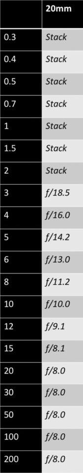 2016-102-01-03-20mm chart even simpler