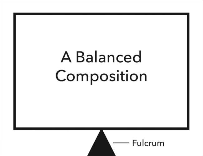Balanced composition diagram