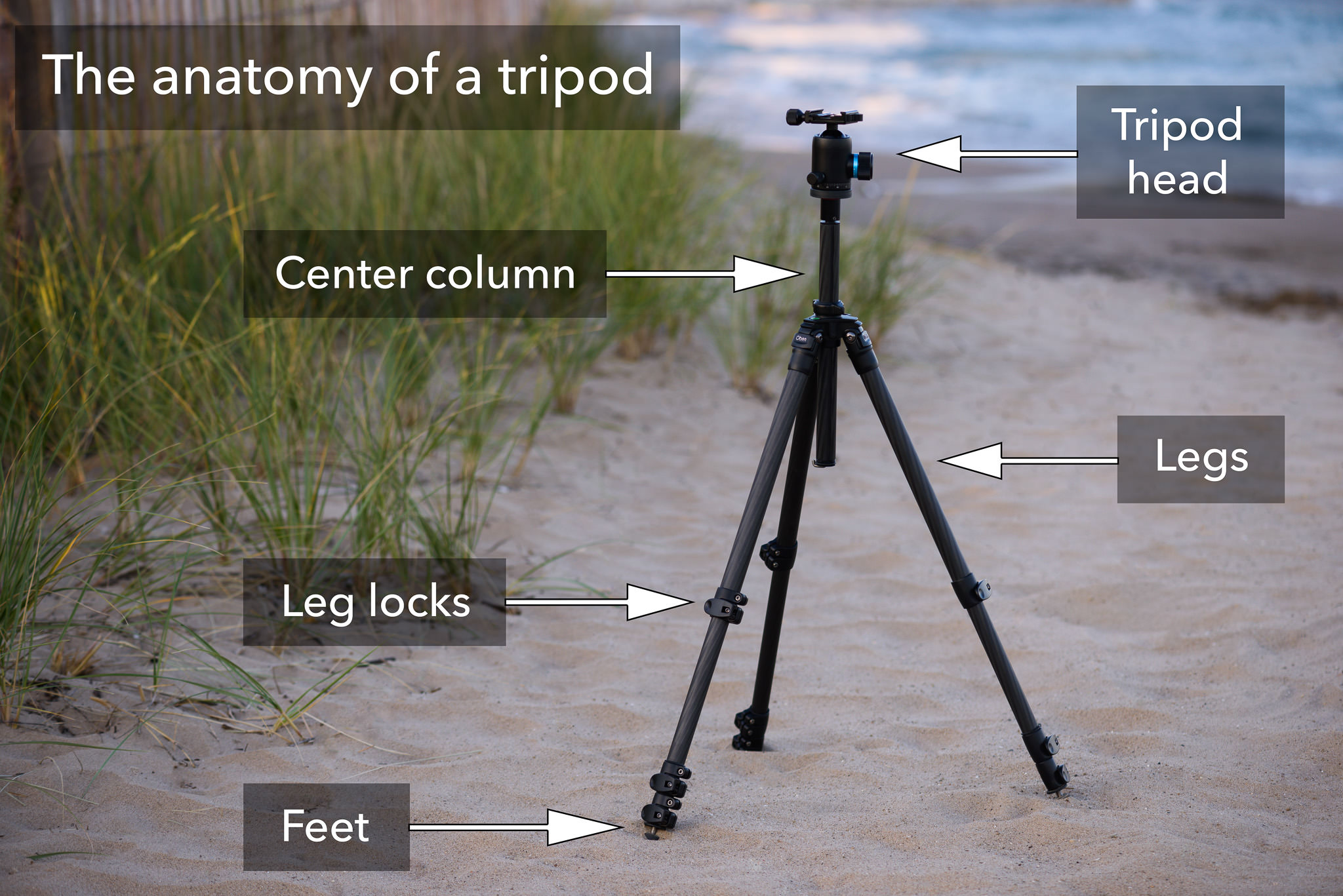 Tripods And Heads A Landscape Photographer S Guide