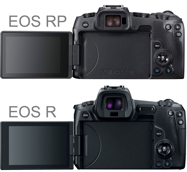 Canon Eos Rp Vs Eos R