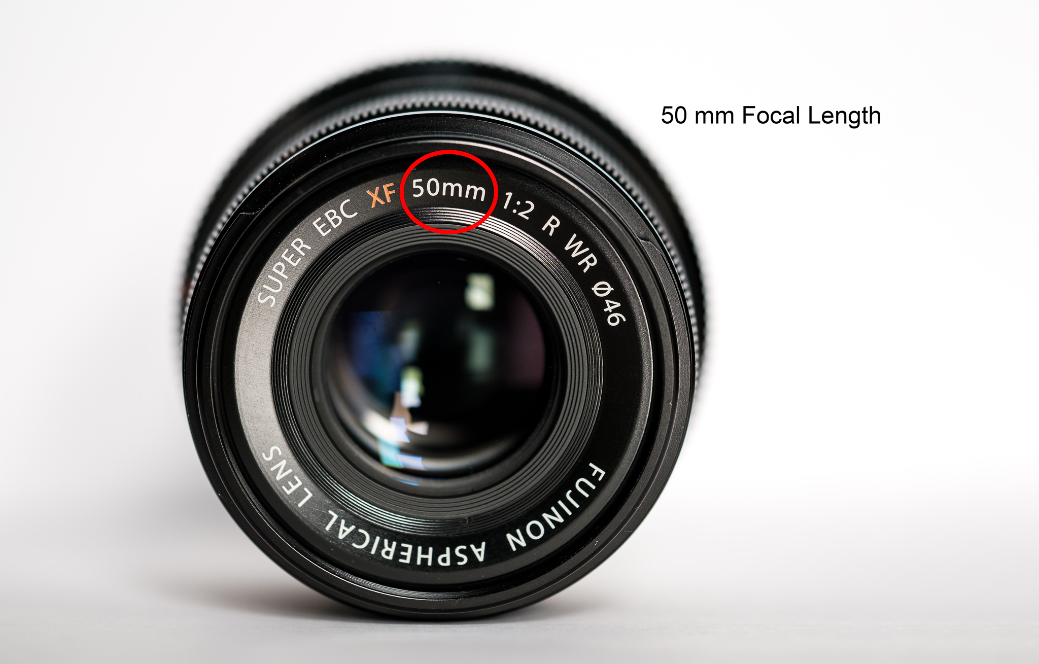 What Is Focal Length In Photography