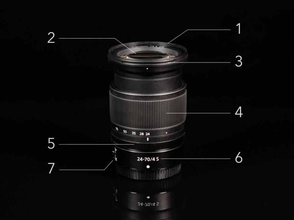 Understanding Camera Lenses A Beginner S Guide