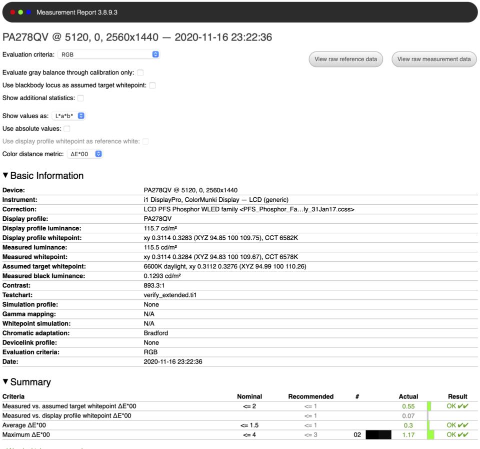 ASUS ProArt PA278QV Measurement Report sRGB