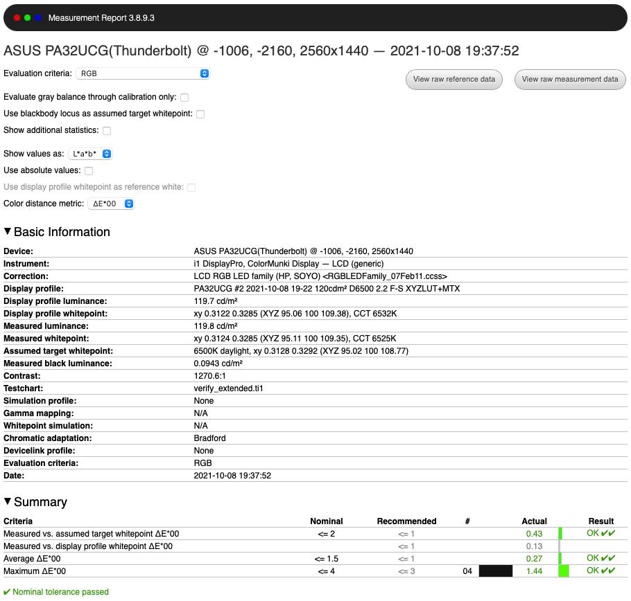 ASUS PA32UCG Native Gamut DisplayCAL